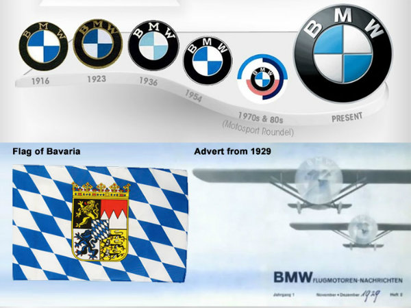bmw-logo-motorcycle-brands-history (3)